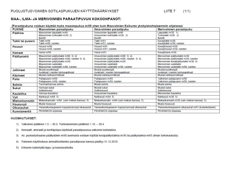 valtion palkkausjärjestelmä vaativuusluokka 8